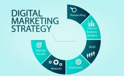 Creative Strategies for Marketing Your Start-up on a Tight Budget